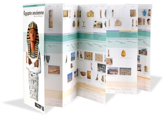 LOUVRE_CHRONOLOGIE-EGYPTE